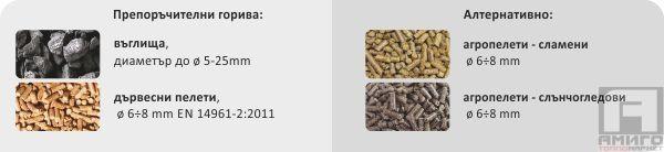 Препоръчителни горива: въглища, дървесни пелети, агропелети